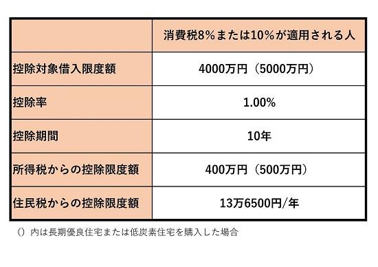 ローン減税_02.jpg