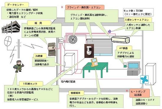 HEMS概念図.jpg