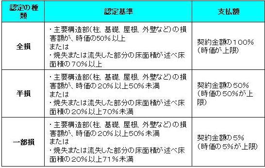 地震保険基準.jpg